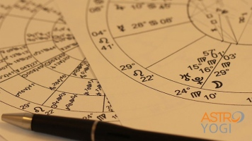 astroyogi_explains_how_advanced_astrology_728x409